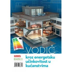 Vodič kroz energetsku učinkovitost u kućanstvima